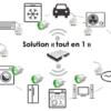 objet connecte domotique reduction facture energetique
