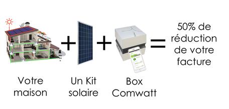 reduction kit solaire et box comwatt