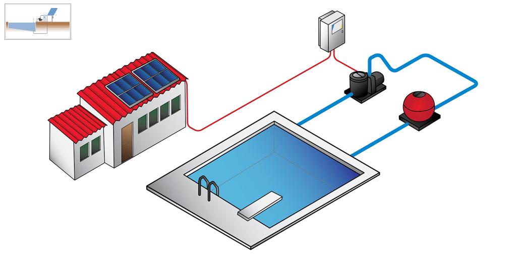 Pompe solaire filtration piscine lorentz maroc - Pompe a chaleur piscine occasion ...